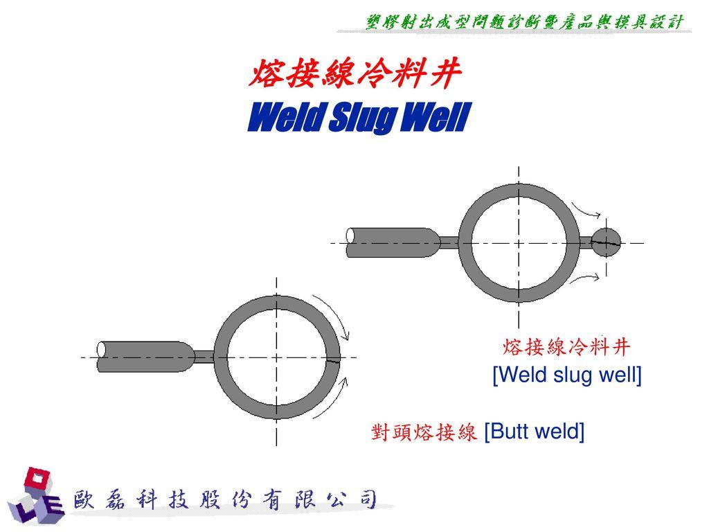 熔接線冷料井 Weld Slug Well 熔接線冷料井 [Weld slug well] 對頭熔接線 [Butt weld]